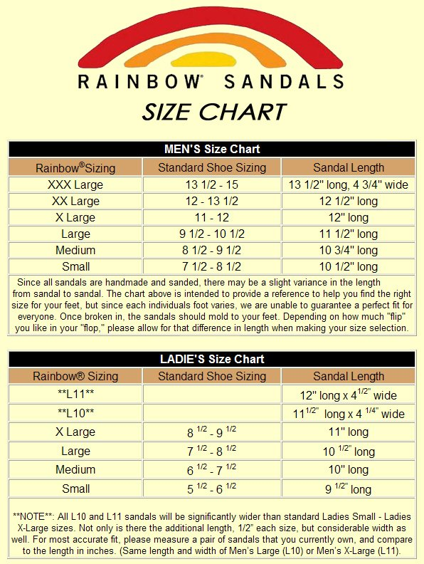 Surfer Sandal Size Chart - Men and Women